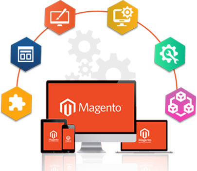 Magento eCommerce Website Development Services