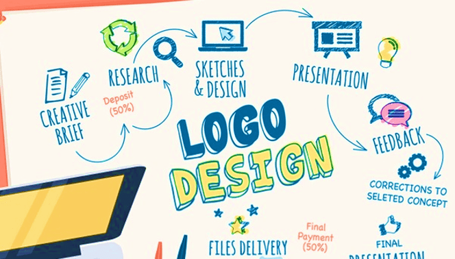 logo-designing-agency-in-USA